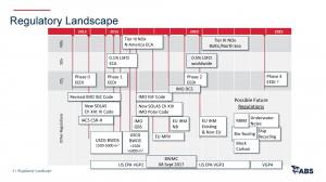 ABS Regulatory landscape Feb 2017-page-002