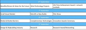 SMM presentation schedule